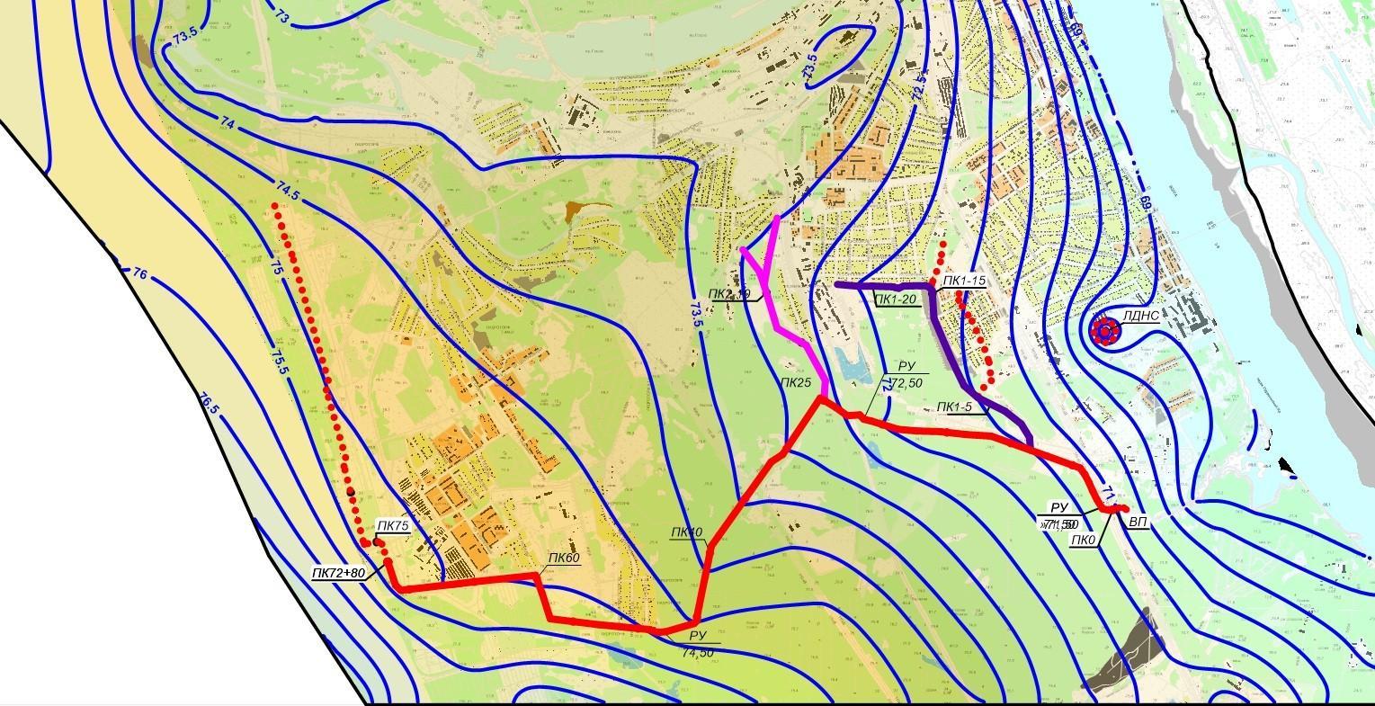 Гидрогеологический прогноз